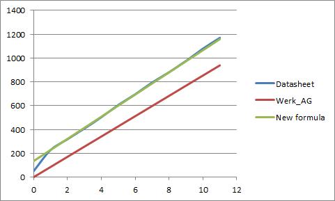 [Image: NewFormula-graf.png]